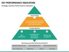 Key performance indicator PPT slide 23