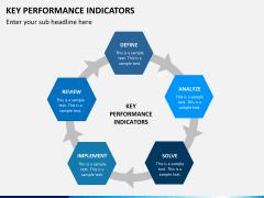Key performance indicator PPT slide 12