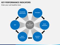 Key performance indicator PPT slide 14
