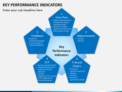 Key performance indicator PPT slide 2