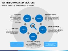 Key performance indicator PPT slide 3