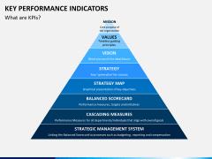 Key performance indicator PPT slide 4