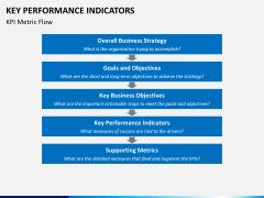 Key performance indicator PPT slide 7
