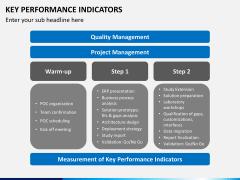 Key performance indicator PPT slide 8