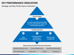 Key performance indicator PPT slide 9