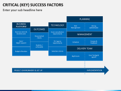 Key success factors PPT slide 4