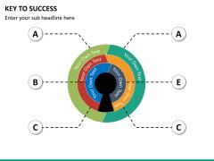Key to success PPT slide 7