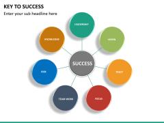 Key to success PPT slide 10