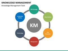 Knowledge management PPT slide 38