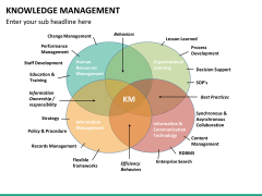 Knowledge management PPT slide 46