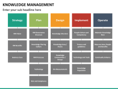 Knowledge management PPT slide 47