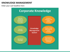 Knowledge management PPT slide 54