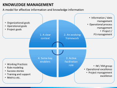Knowledge management PPT slide 10