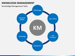 Knowledge management PPT slide 11