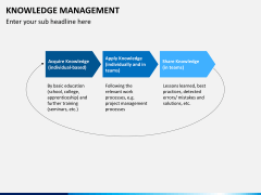 Knowledge management PPT slide 18