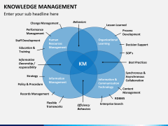 Knowledge management PPT slide 19