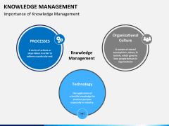 Knowledge management PPT slide 2