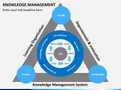 Knowledge management PPT slide 24