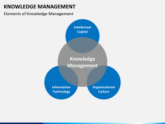 Knowledge management PPT slide 8
