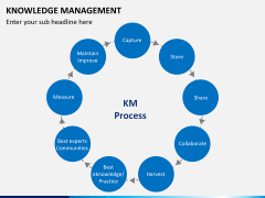 Knowledge management PPT slide 9