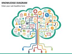 Knowledge diagram PPT slide 7