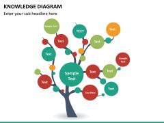 Knowledge diagram PPT slide 8