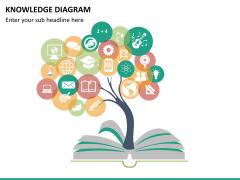 Knowledge diagram PPT slide 9