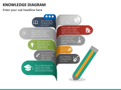 Knowledge diagram PPT slide 11