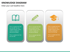 Knowledge diagram PPT slide 12