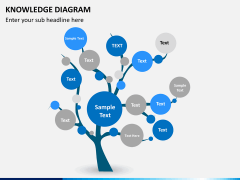 Knowledge diagram PPT slide 2
