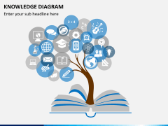 Knowledge diagram PPT slide 3