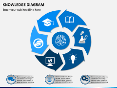 Knowledge diagram PPT slide 4