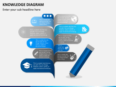 Knowledge diagram PPT slide 5