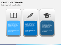 Knowledge diagram PPT slide 6