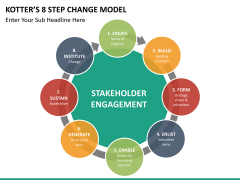 Kotter's 8 step change model PPT slide 9