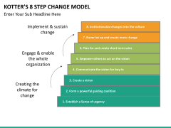 Kotter's 8 step change model PPT slide 13