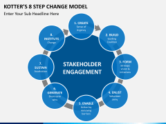 Kotter's 8 step change model PPT slide 2