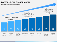Kotter's 8 step change model PPT slide 3