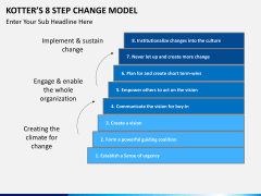 Kotter's 8 step change model PPT slide 6