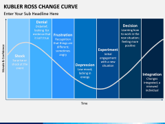 Kubler Ross Change Curve PPT slide 1