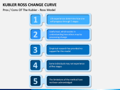 Kubler Ross Change Curve PPT slide 3