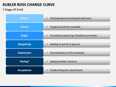 Kubler Ross Change Curve PPT slide 4