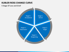 Kubler Ross Change Curve PPT slide 5