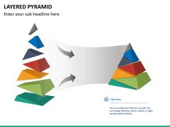 Pyramids bundle PPT slide 56