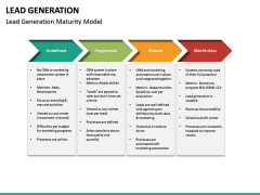 Lead Generation PPT slide 21