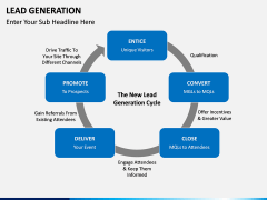 Lead Generation PPT slide 13