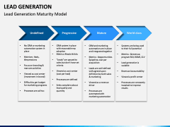 Lead Generation PPT slide 8