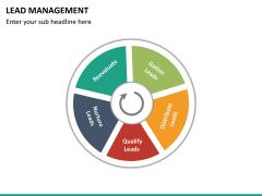 Lead management PPT slide 12