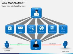 Lead management PPT slide 2