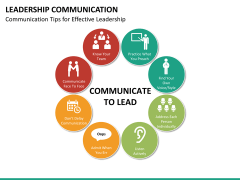 Leadership communication PPT slide 10
